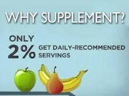Why Supplements Are Necessary