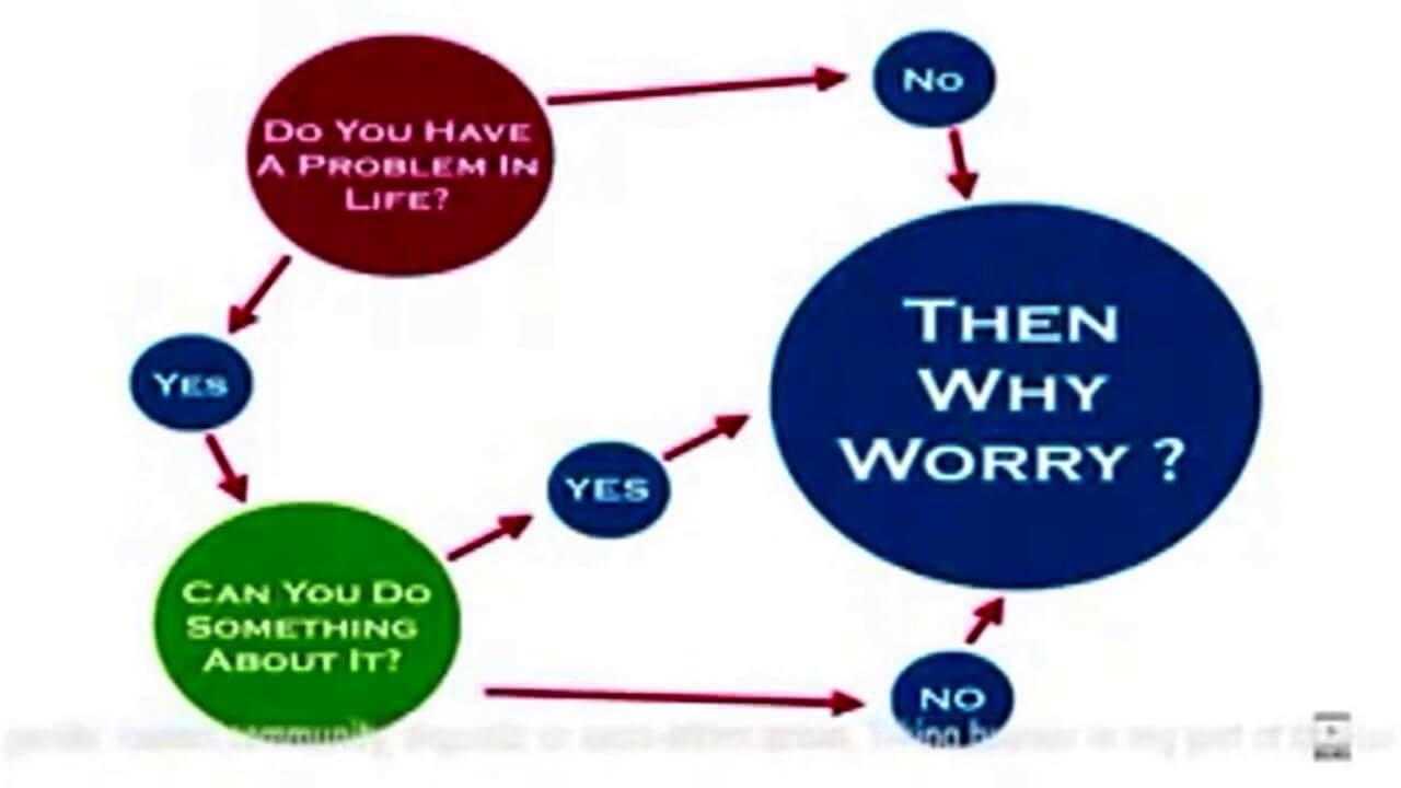 Why Worry In Life
